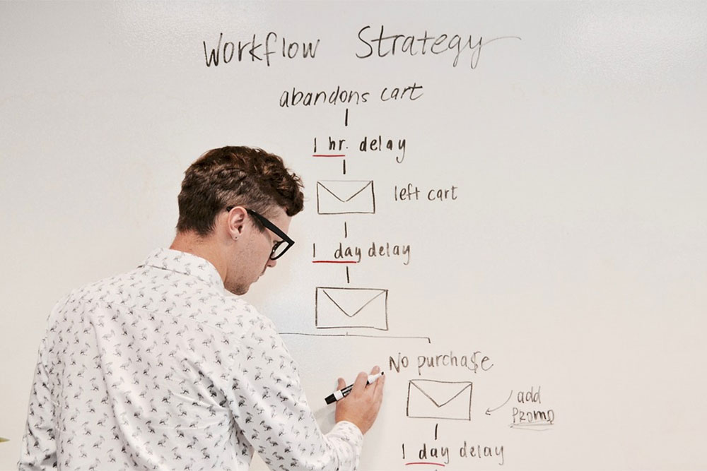 Email Marketing Strategies - Complete Email Automation - Wireplugged